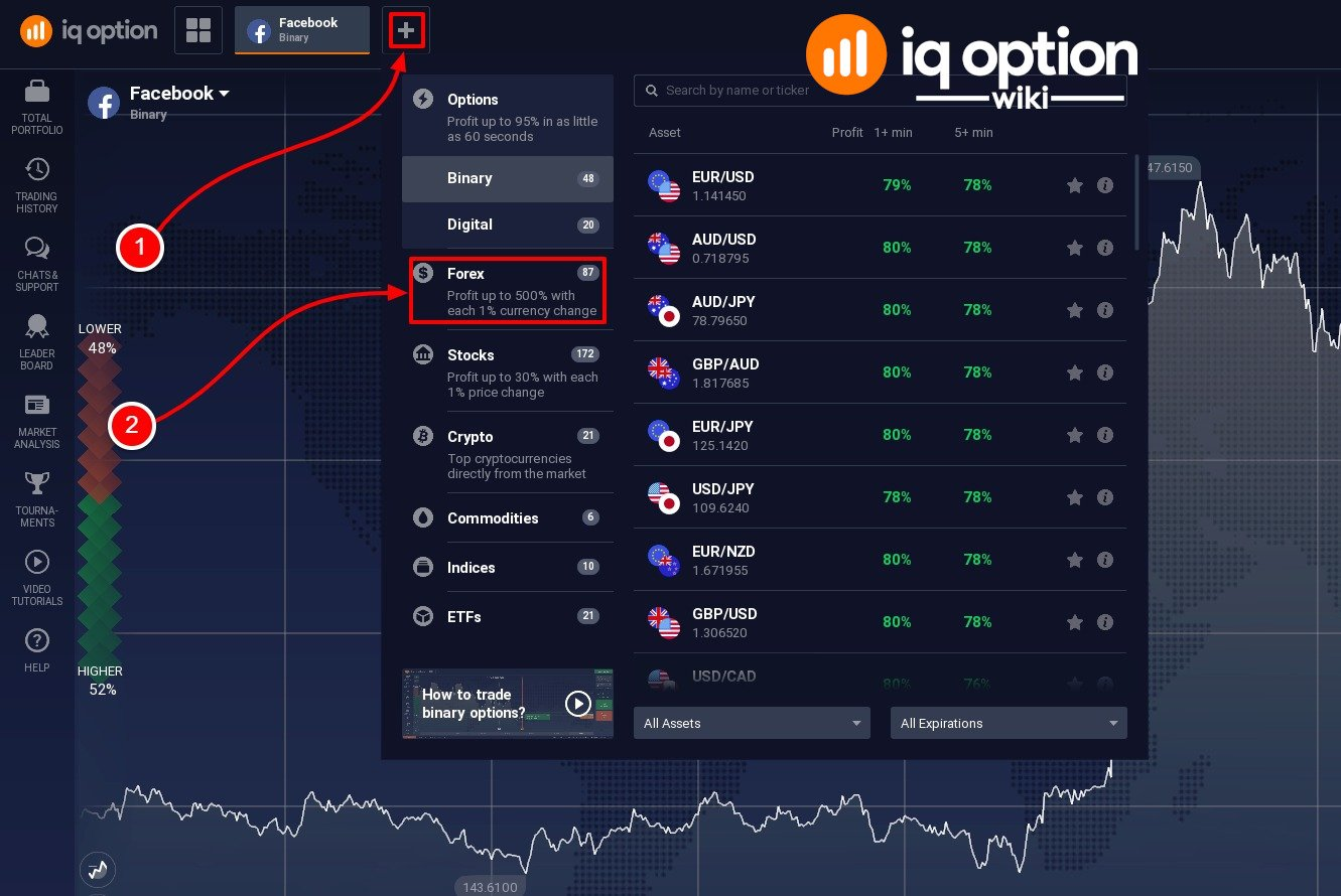 choosing forex iq options