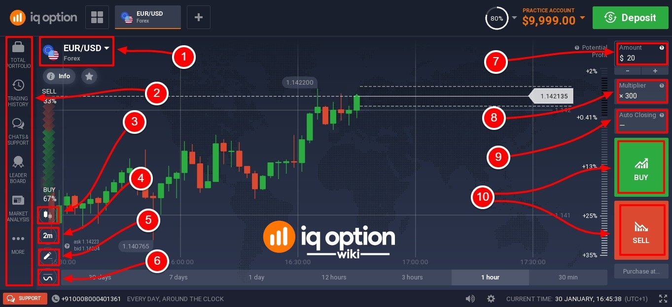user interface iq option