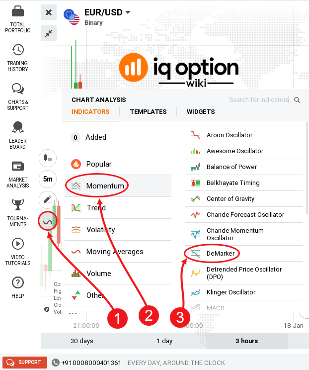adding demarker iq option