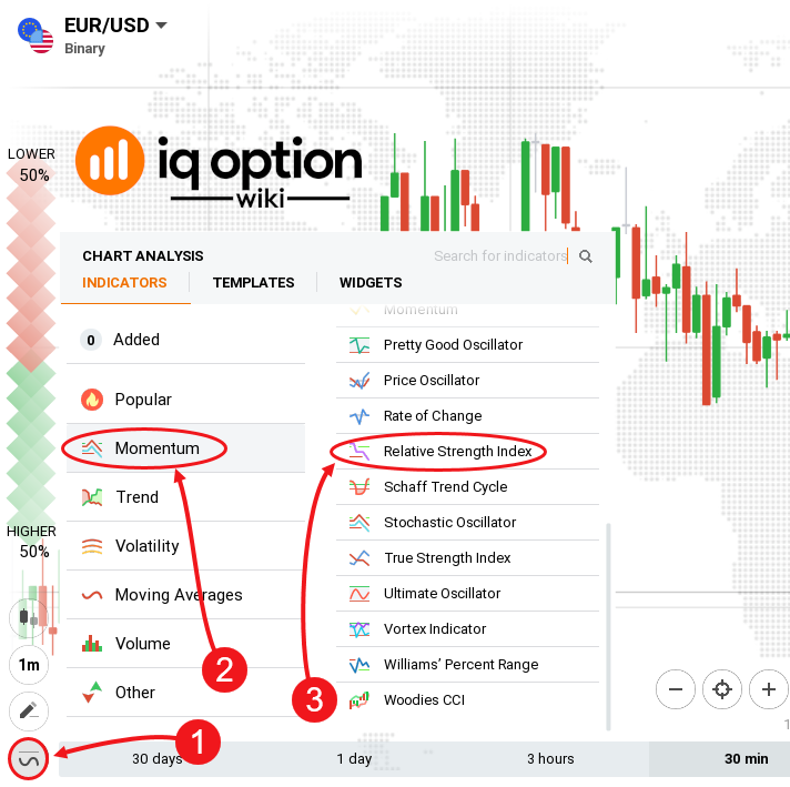 Guide to Trading With the Pig's Hoof Pattern on IQ Option 3