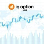candlestick chart iq option
