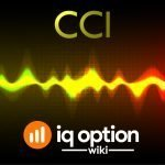 সিসিআই এ iq option