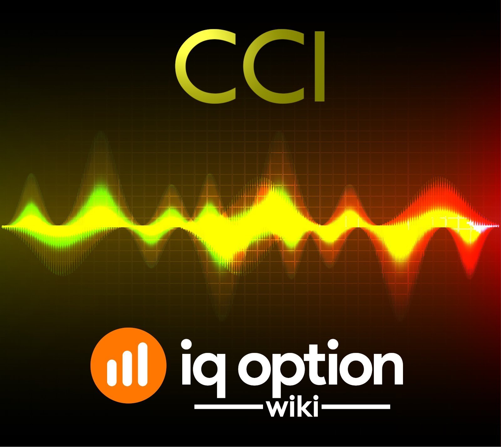 CCI at iq option