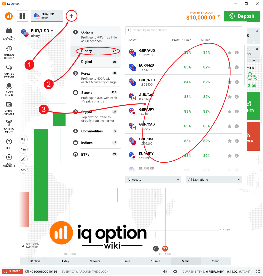 choosing binary options