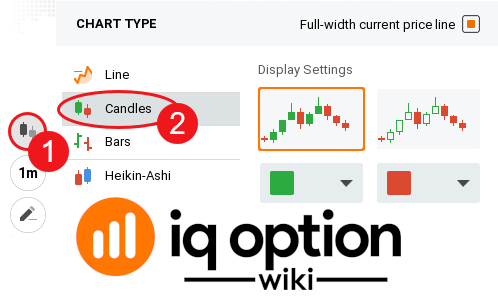 choosing chart type iq option