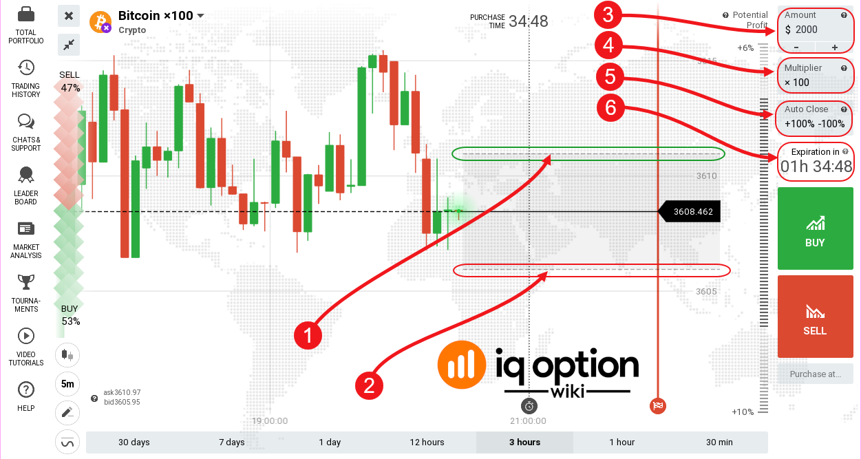 crypto trading interface iq option
