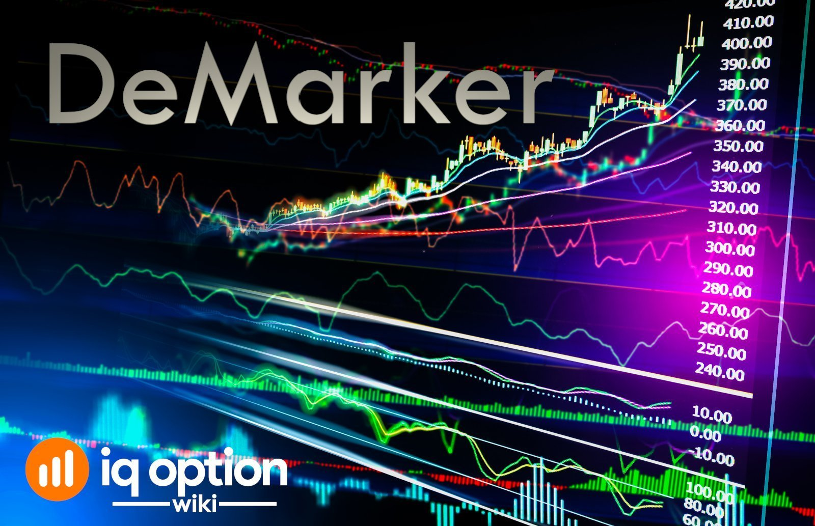 demarker at iq option