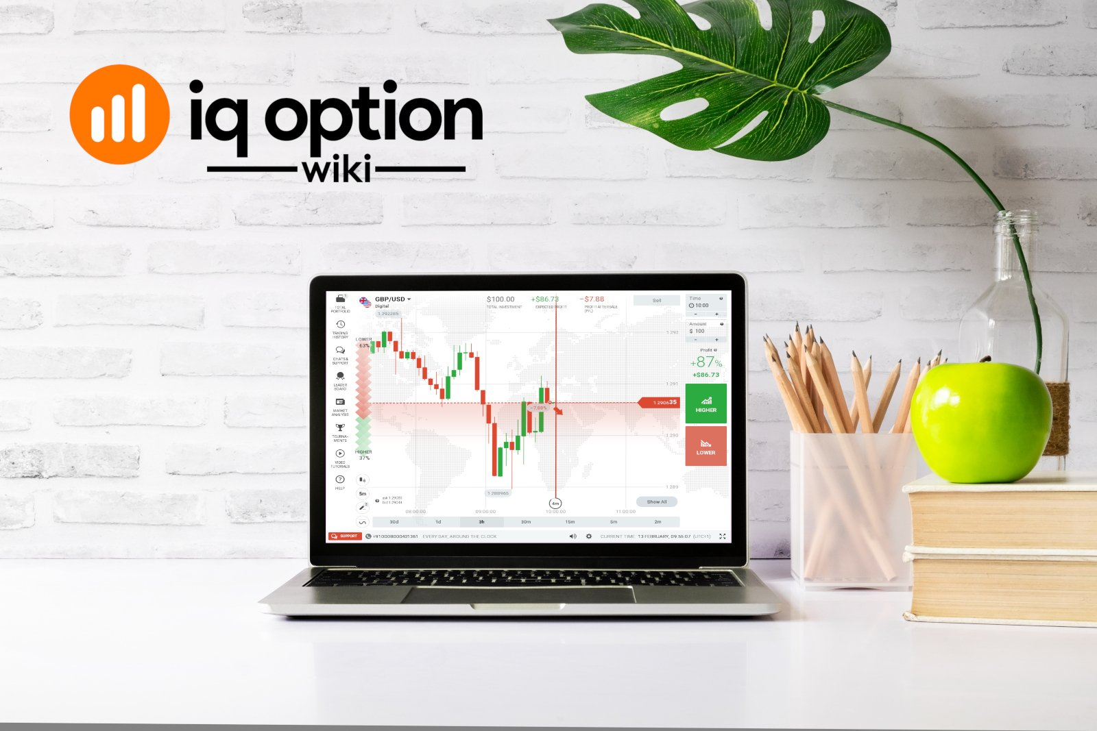 écran forex iq option