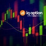 Candle patterns at iq option