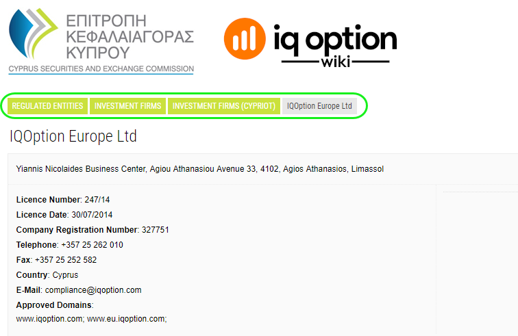 iq option listed in cysec