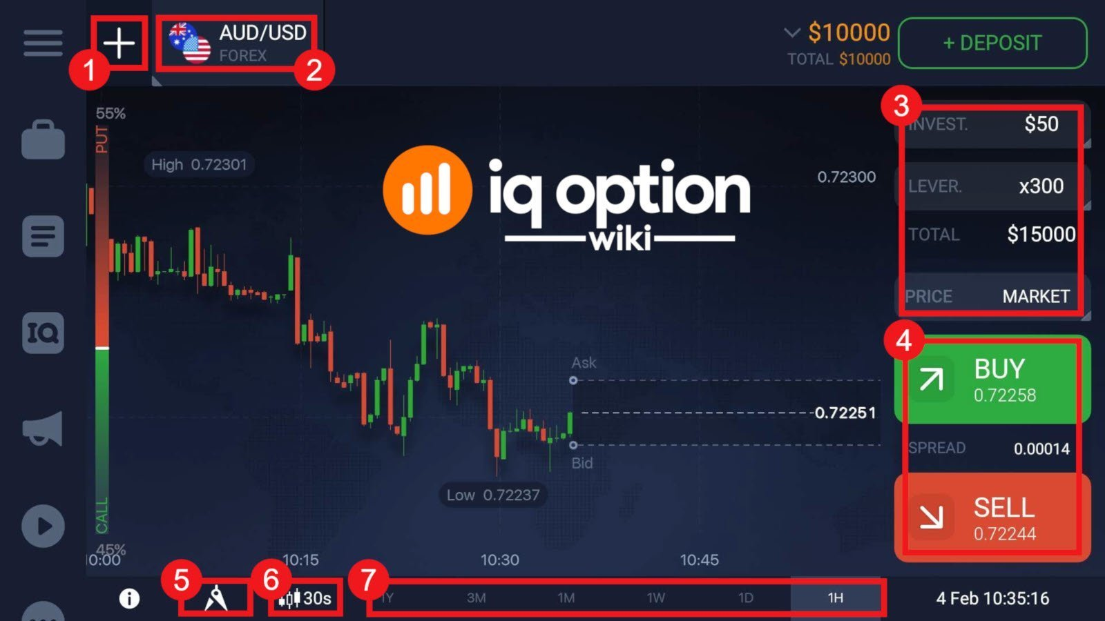 user interface of iq option mobile app