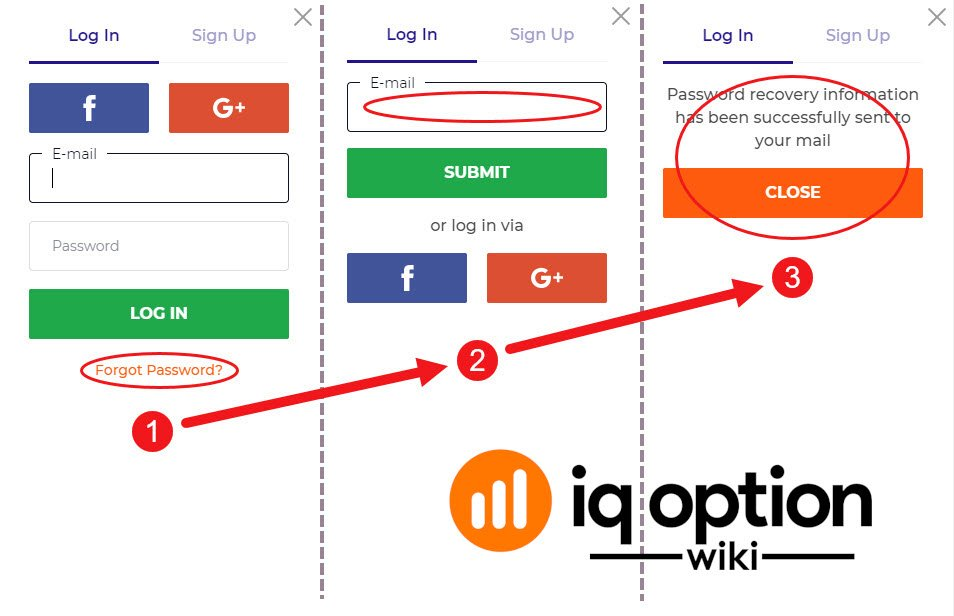 Steps for password recovery at iq option