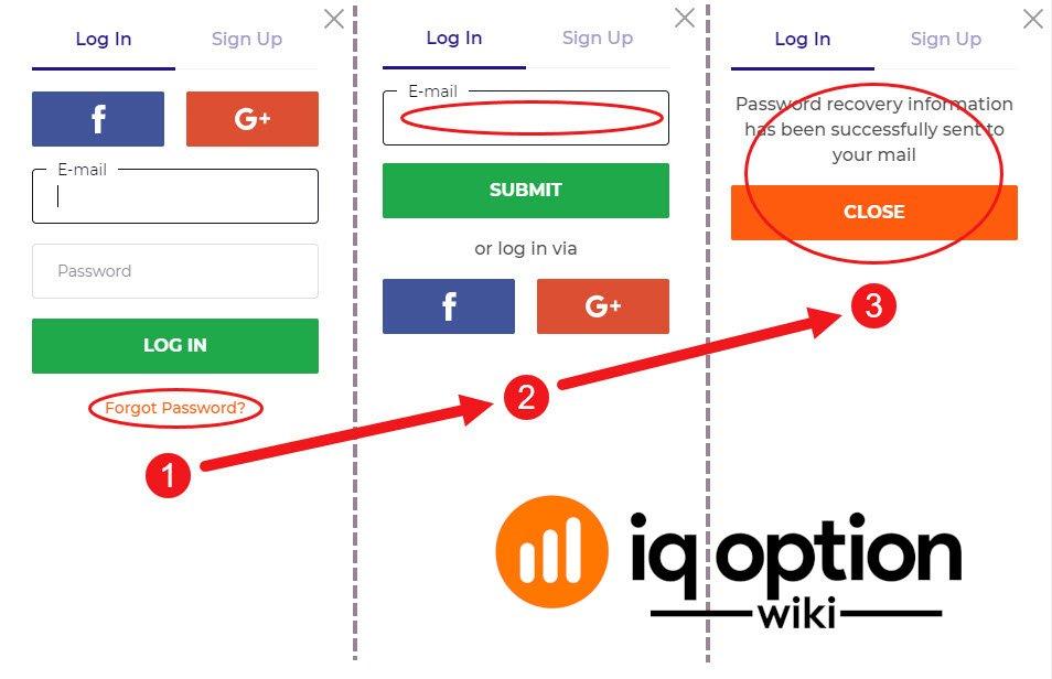 Étapes pour la récupération du mot de passe à iq option
