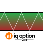 rectangle iq option