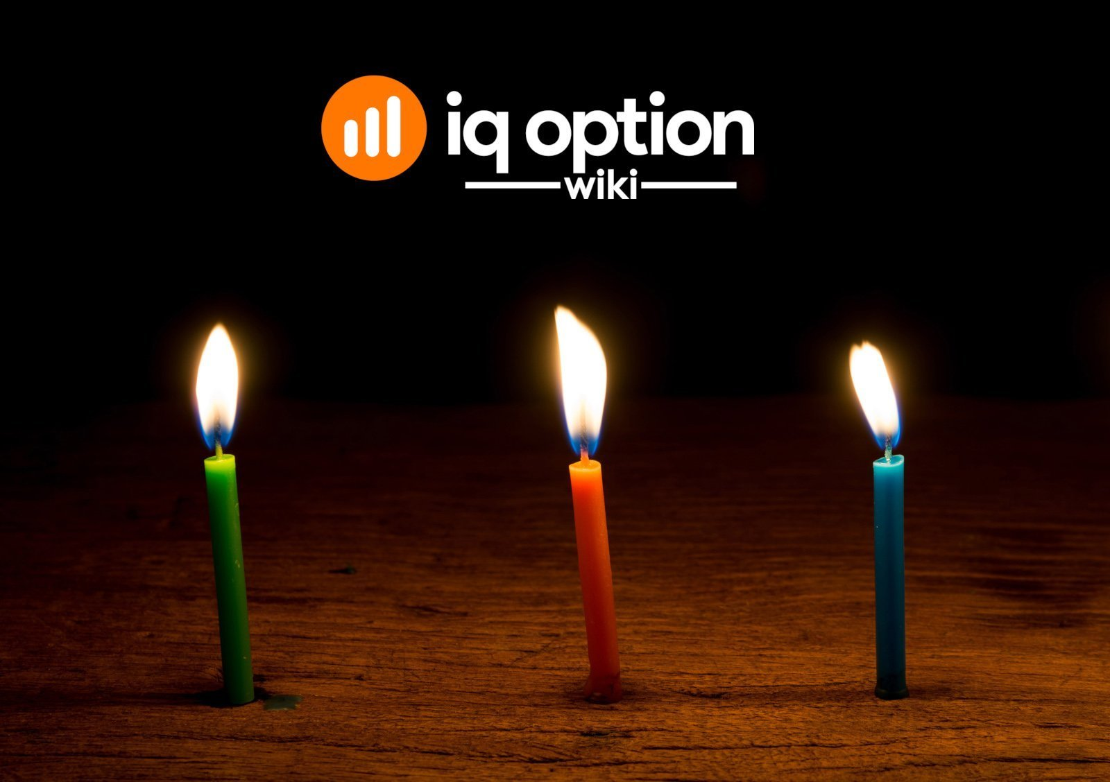 Trading on IQ Option Using the Simple but Effective Rules of 3 Candles 1