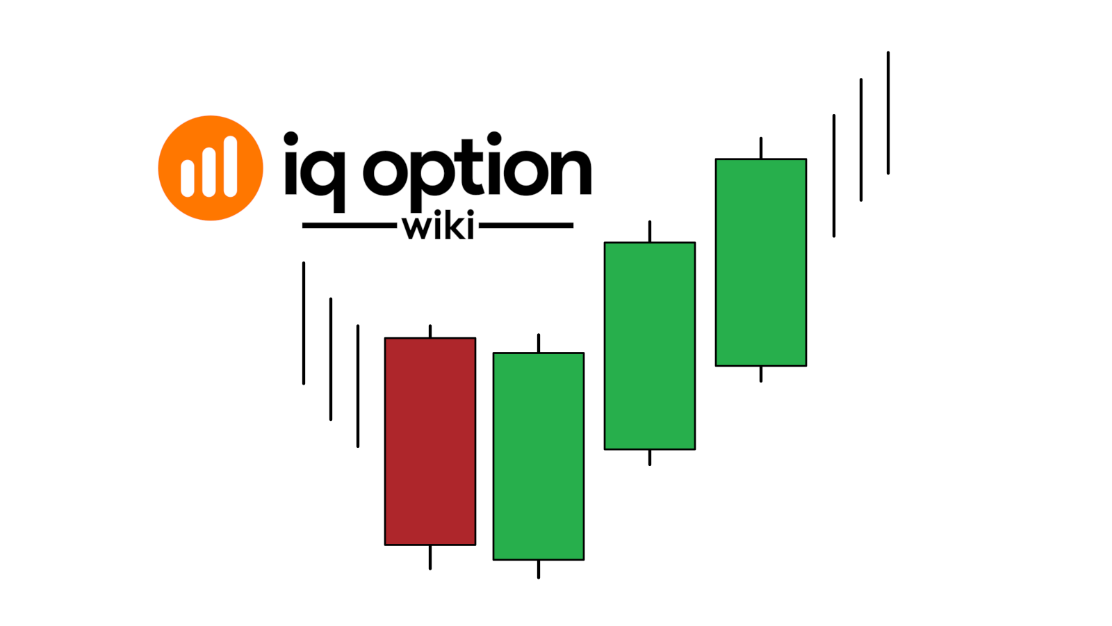 three white soldiers - scheme iq option