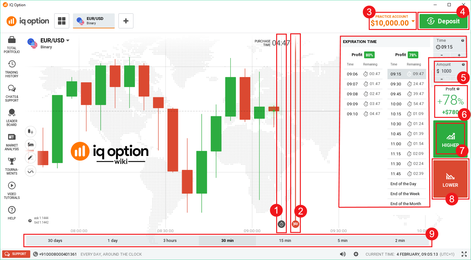 ui for binary trading iq option