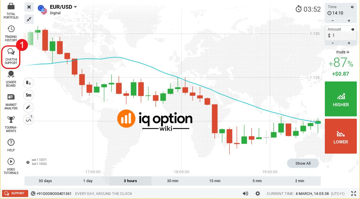 accessing chat and support at iq option