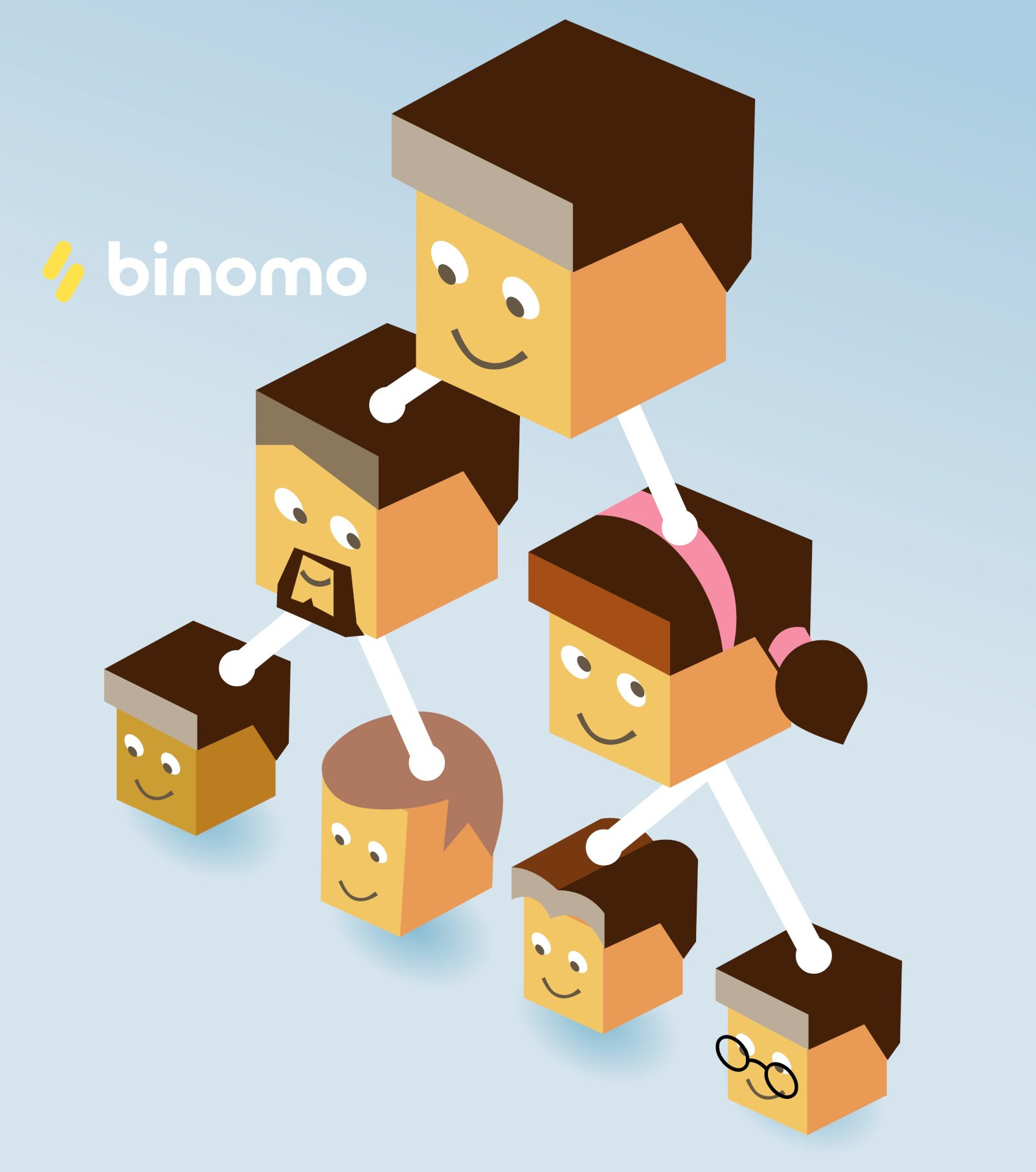 is binomo multi-level finance?