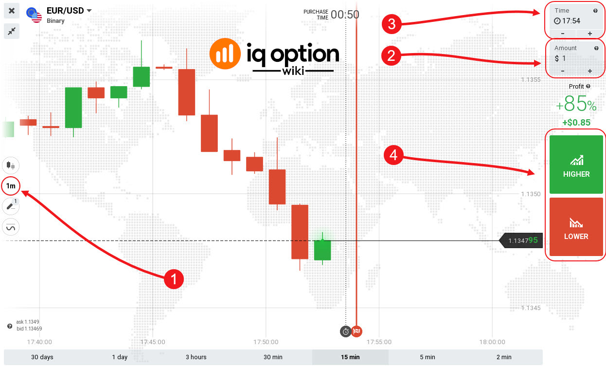 setting up binary option to trade