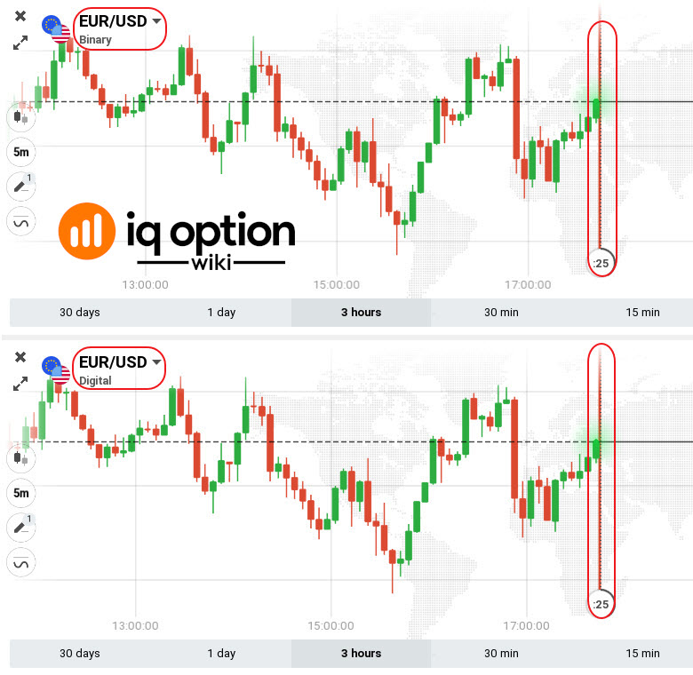 Is binary options better than forex charts football betting tips champions league