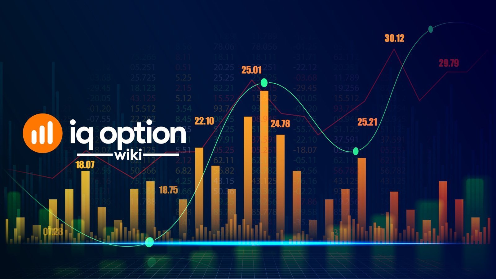 trade forex at iq option