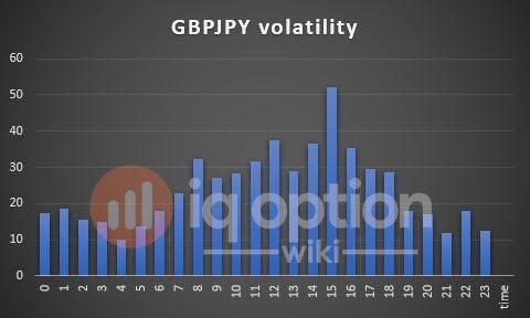 volatility-gbpjpy