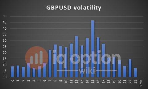 volatility-gbpusd