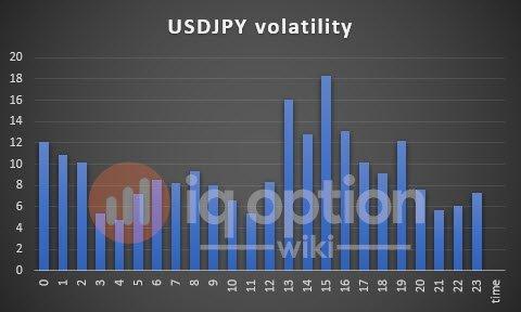 volatility-usdjpy