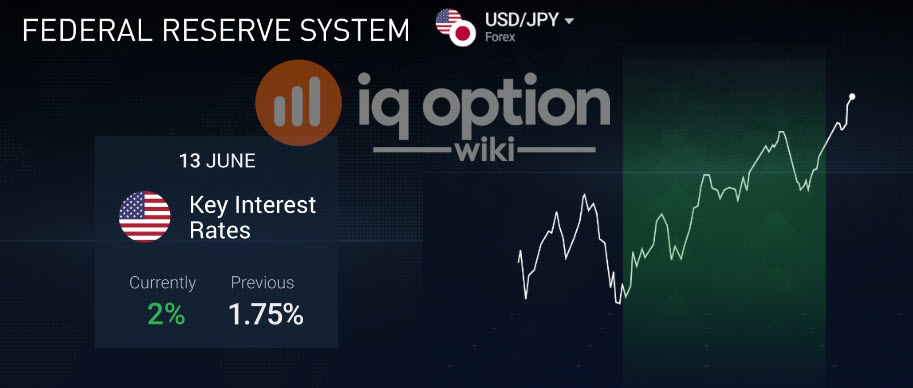 Change of key interest rates affected USDJPY market