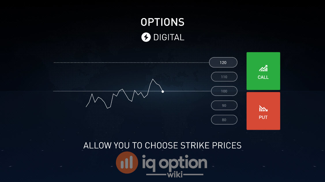 Digital options at IQ Option