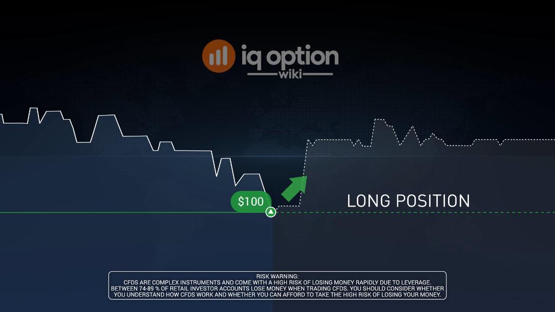 Long position