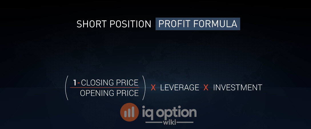 SHORT position profit formula
