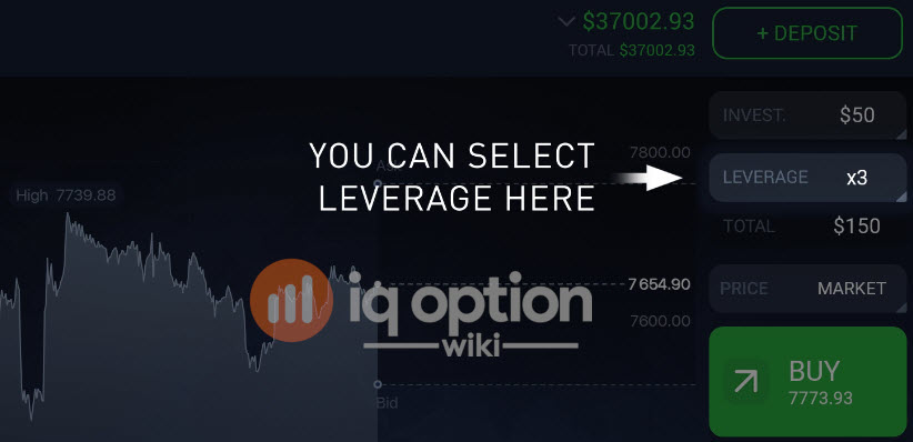 Selecting leverage at IQ Option platform