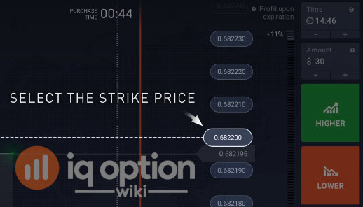 Selecting strike price