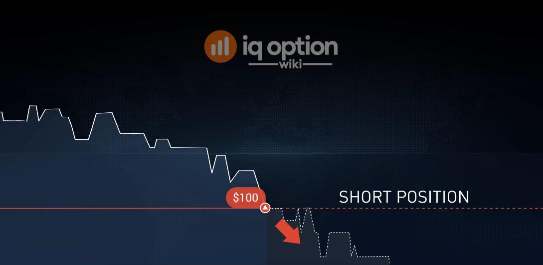 Short position