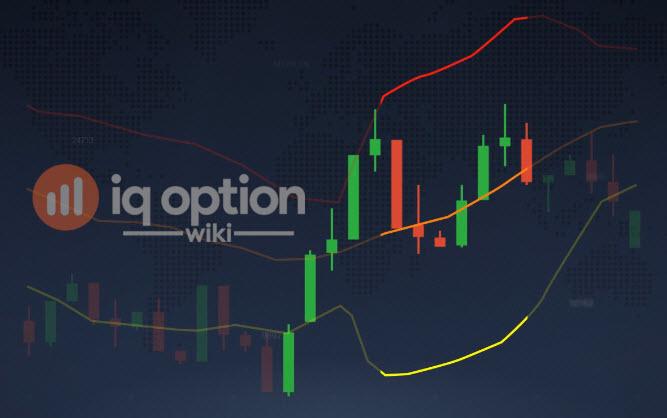Volatility affects corridors range