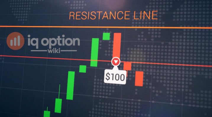 When price meets resistance