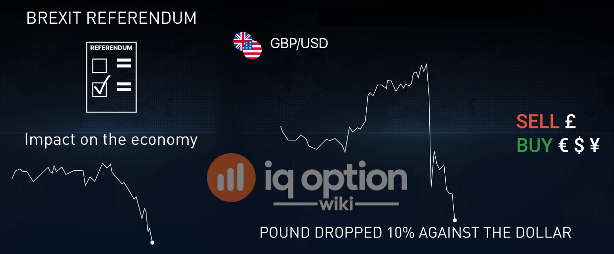 brexit and british pound