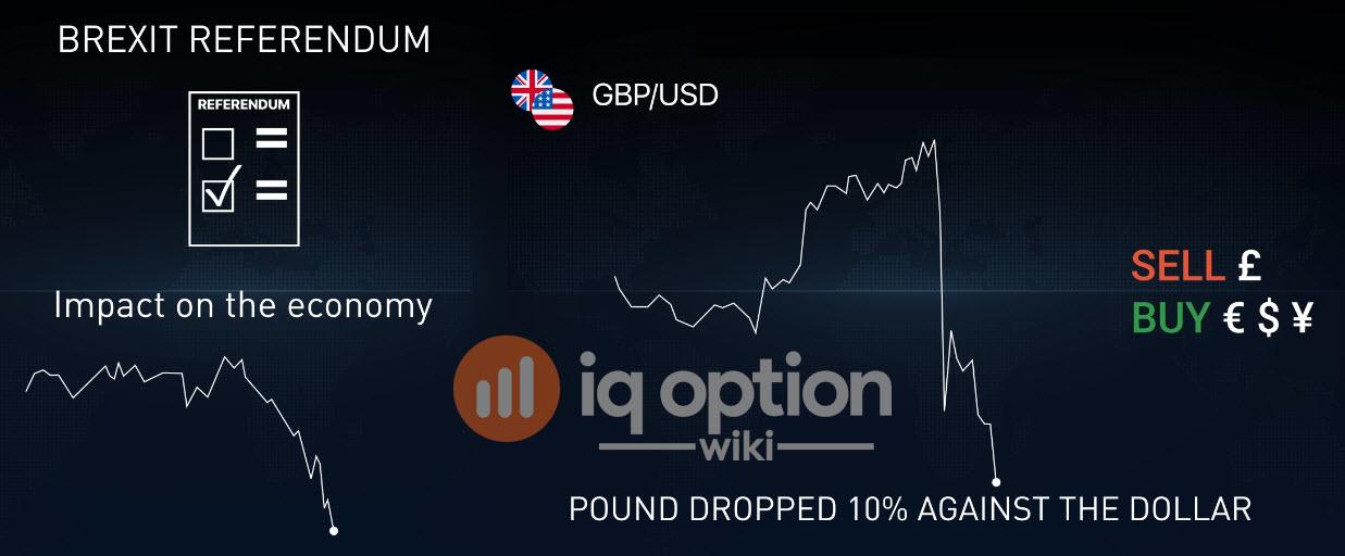 英国脱欧和英镑
