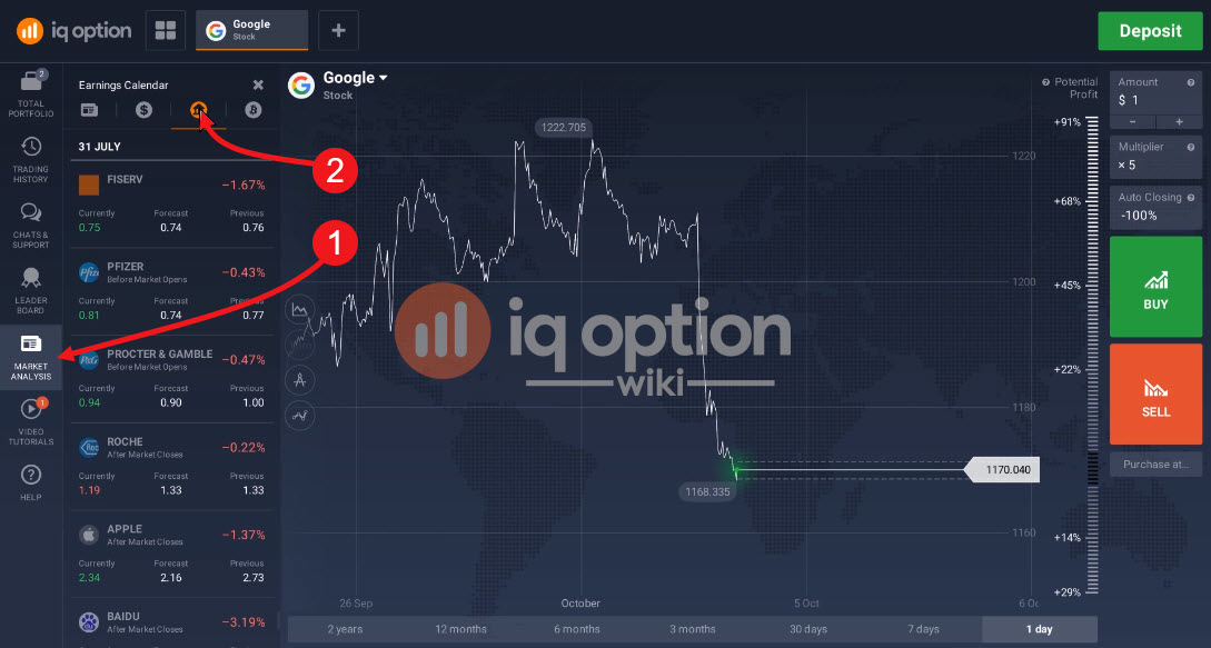 Earning calendar at iq option platform