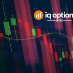 moving averages at iq option