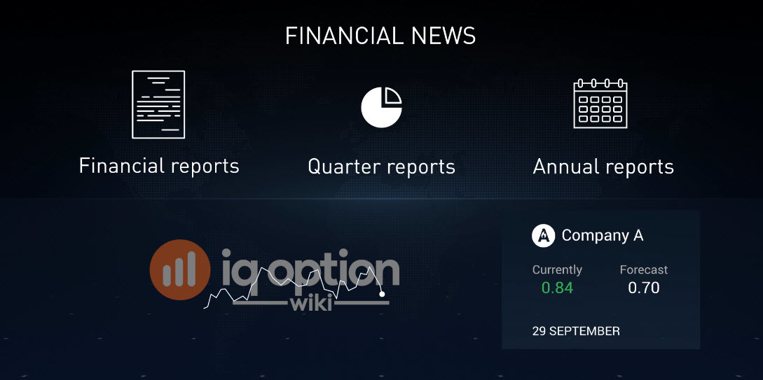 Important financial news