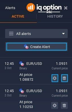 You can create new, modify or delete existing price alerts